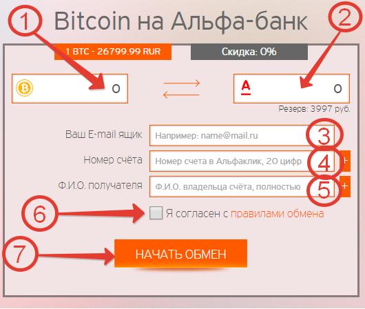 Обменник альфа банк на биткоин конвертация валюты форекс